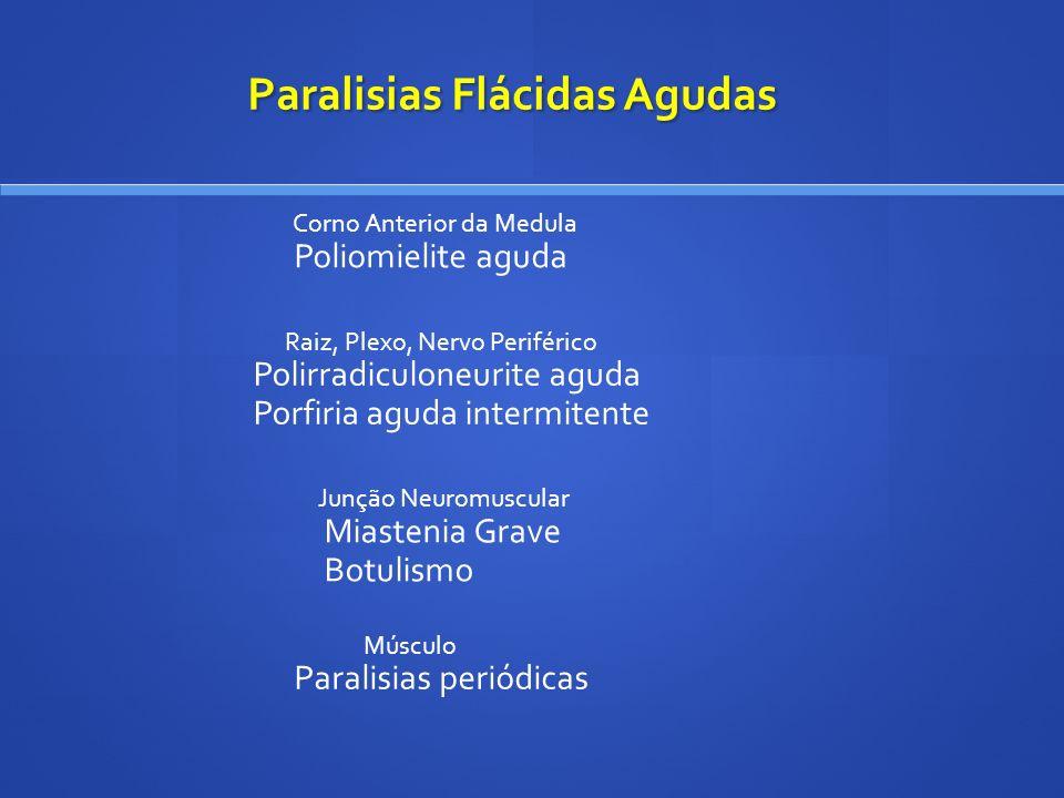 Paralisias Flácidas Agudas Corno Anterior da Medula Poliomielite aguda Raiz, Plexo, Nervo Periférico Polirradiculoneurite aguda Porfiria aguda intermi