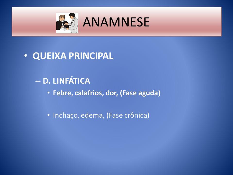 ANAMNESE H.PREGRESSA e COMORBIDADES – D.