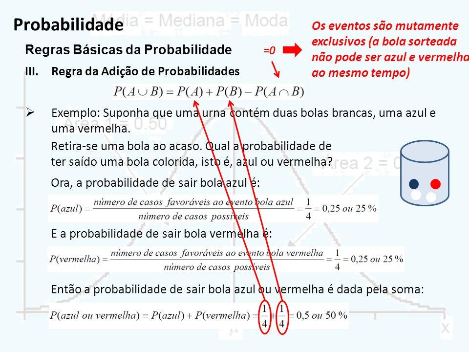 Probabilidade Regras Básicas da Probabilidade III.Regra da Adição de Probabilidades Exemplo: Suponha que uma urna contém duas bolas brancas, uma azul