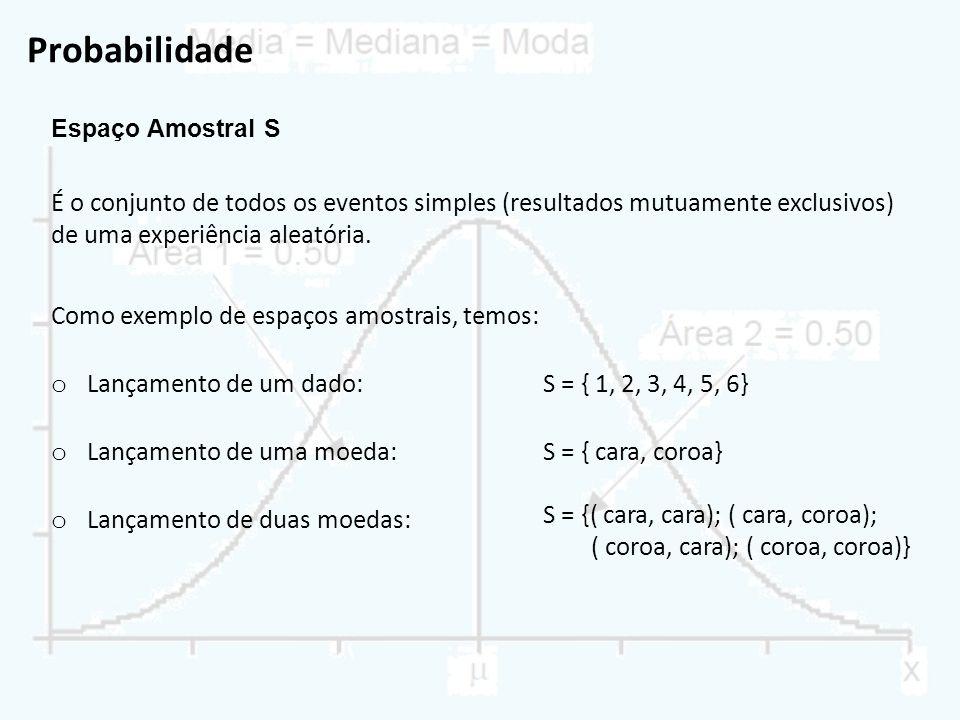 Probabilidade É o conjunto de todos os eventos simples (resultados mutuamente exclusivos) de uma experiência aleatória. Espaço Amostral S Como exemplo