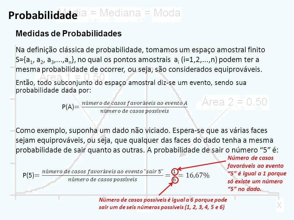 Probabilidade Na definição clássica de probabilidade, tomamos um espaço amostral finito S={a 1, a 2, a 3,...,a n }, no qual os pontos amostrais a i (i