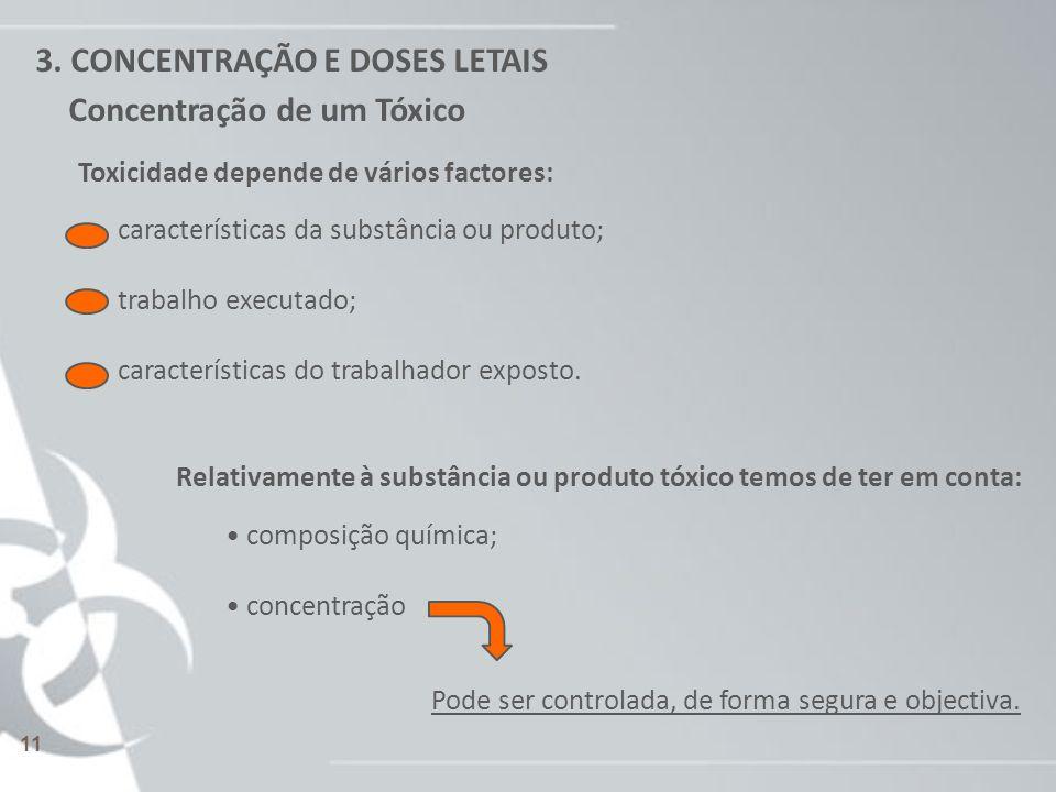 3. CONCENTRAÇÃO E DOSES LETAIS Concentração de um Tóxico Toxicidade depende de vários factores: características da substância ou produto; trabalho exe
