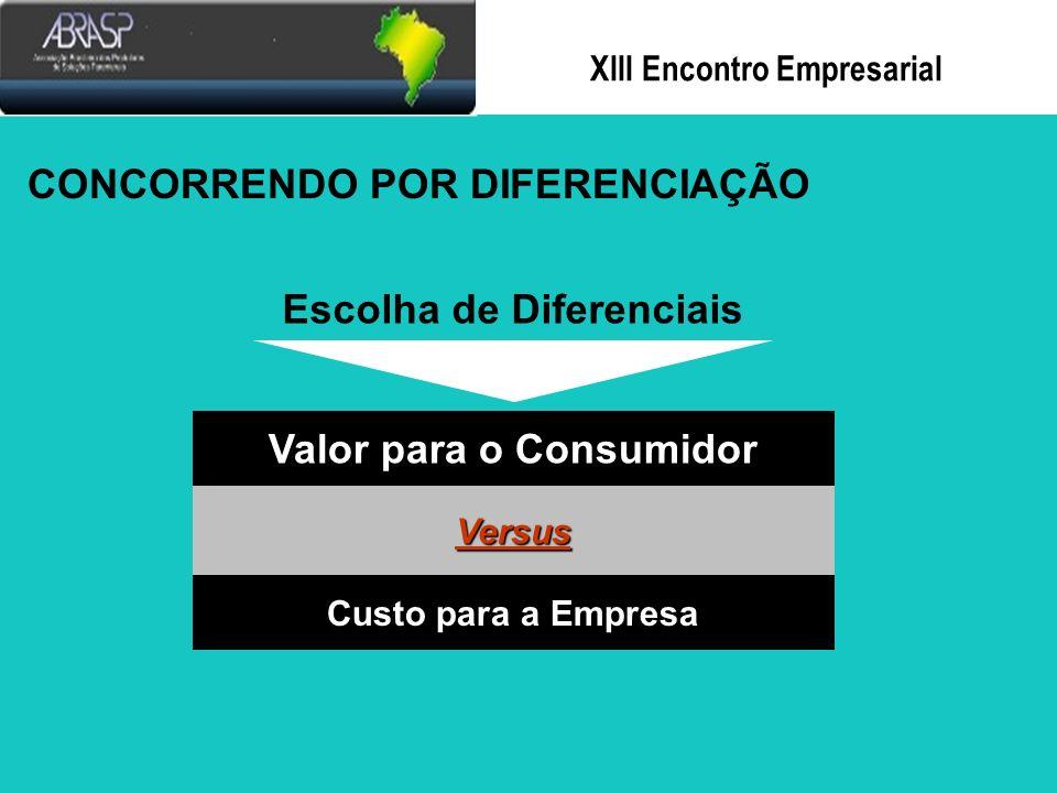 Xlll Encontro Empresarial COMO.