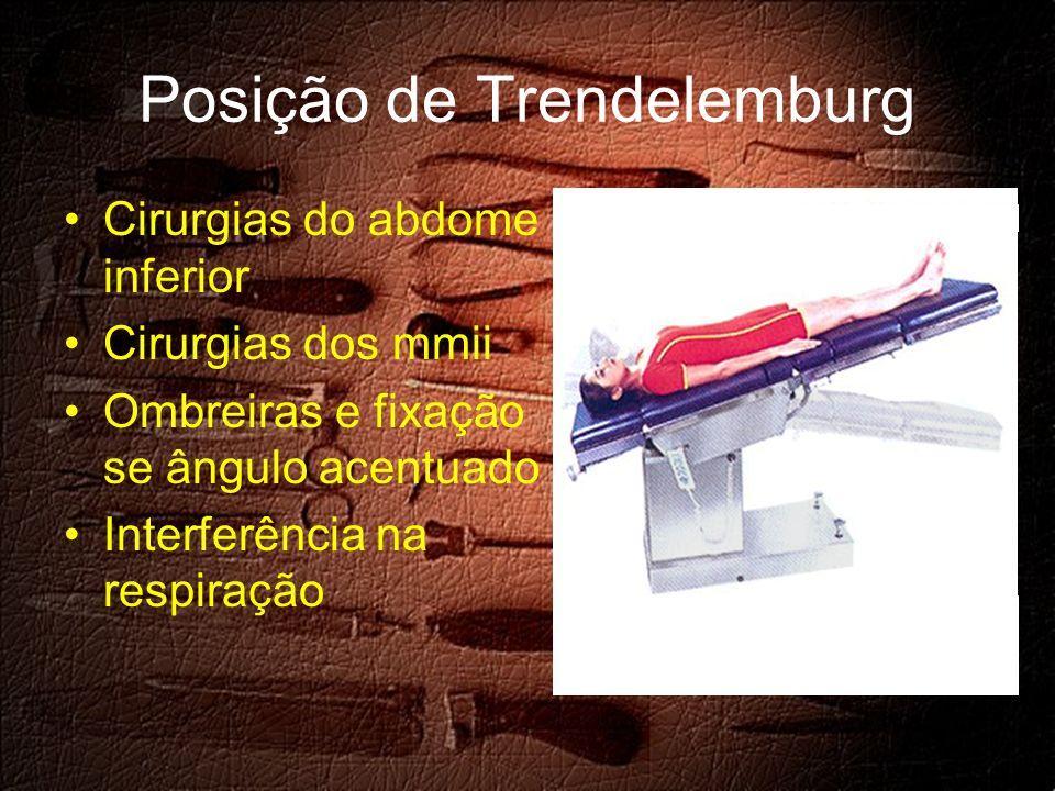 Posição de Trendelemburg Cirurgias do abdome inferior Cirurgias dos mmii Ombreiras e fixação se ângulo acentuado Interferência na respiração