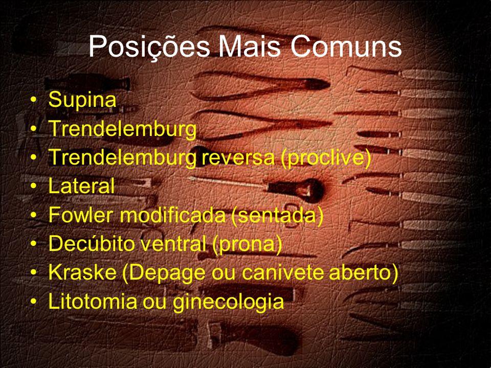 Posições Mais Comuns Supina Trendelemburg Trendelemburg reversa (proclive) Lateral Fowler modificada (sentada) Decúbito ventral (prona) Kraske (Depage ou canivete aberto) Litotomia ou ginecologia