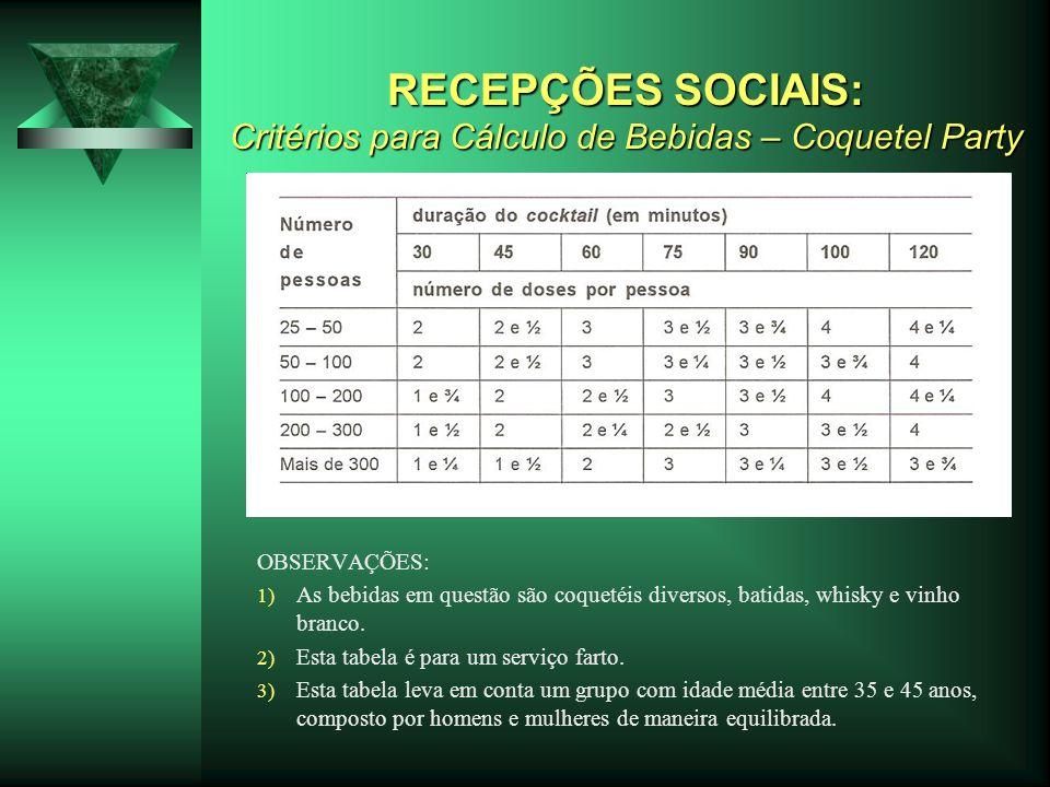 RECEPÇÕES SOCIAIS: Critérios para Cálculo de Bebidas – Coquetel Party OBSERVAÇÕES: 1) As bebidas em questão são coquetéis diversos, batidas, whisky e vinho branco.