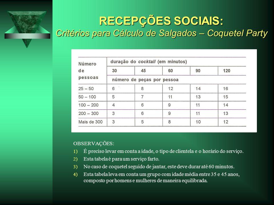 RECEPÇÕES SOCIAIS: Critérios para Cálculo de Salgados – Coquetel Party OBSERVAÇÕES: 1) É preciso levar em conta a idade, o tipo de clientela e o horário do serviço.