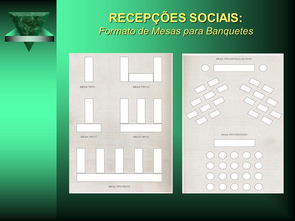 RECEPÇÕES SOCIAIS: Formato de Mesas para Banquetes
