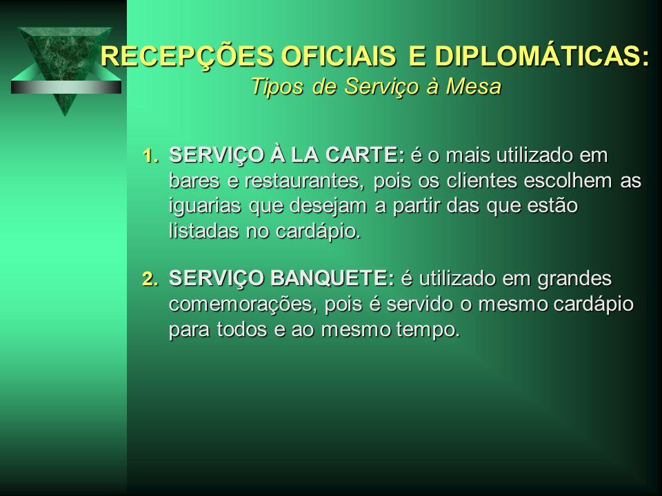 RECEPÇÕES OFICIAIS E DIPLOMÁTICAS: Tipos de Serviço à Mesa 1.