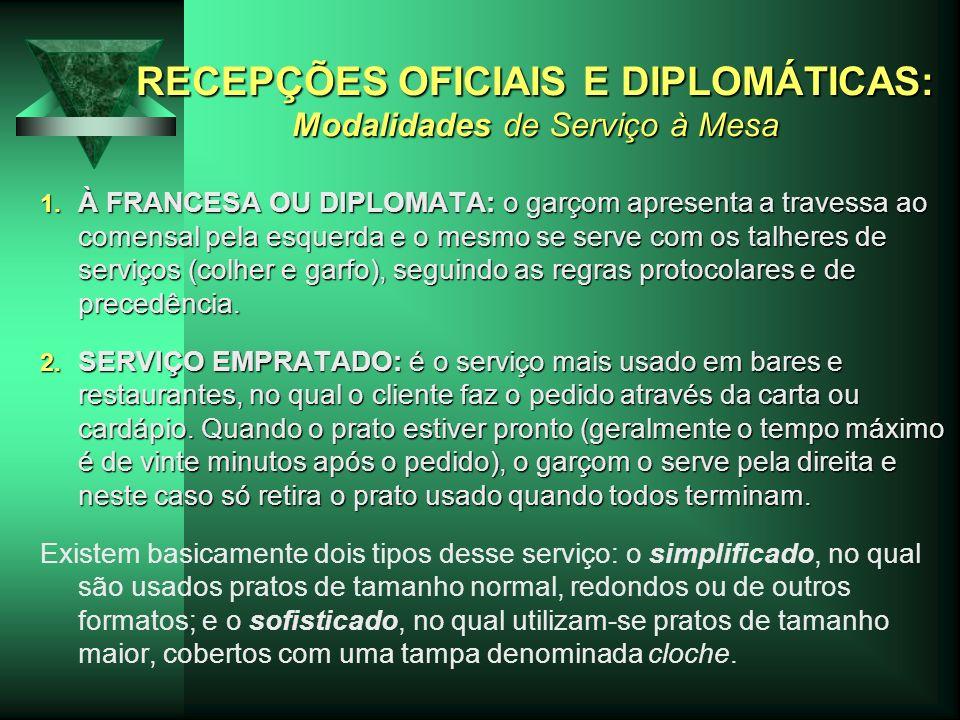 RECEPÇÕES OFICIAIS E DIPLOMÁTICAS: Modalidades de Serviço à Mesa 1.