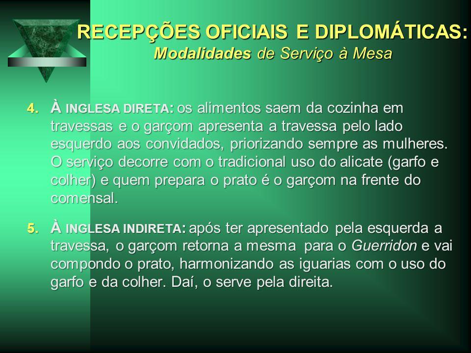 RECEPÇÕES OFICIAIS E DIPLOMÁTICAS: Modalidades de Serviço à Mesa 4.