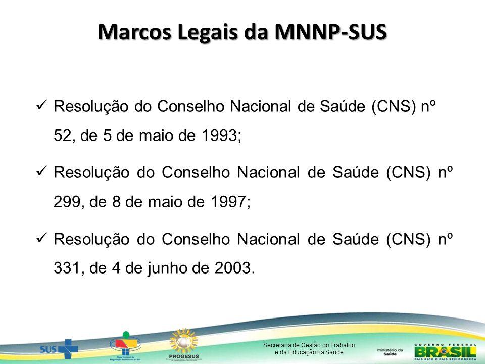 Secretaria de Gestão do Trabalho e da Educação na Saúde Marcos Legais da MNNP-SUS Resolução do Conselho Nacional de Saúde (CNS) nº 52, de 5 de maio de 1993; Resolução do Conselho Nacional de Saúde (CNS) nº 299, de 8 de maio de 1997; Resolução do Conselho Nacional de Saúde (CNS) nº 331, de 4 de junho de 2003.