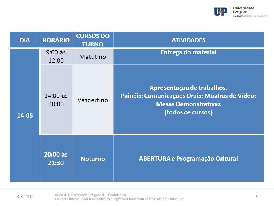 8/5/20146 DIAHORÁRIO CURSOS DO TURNO ATIVIDADES 14-05 9:00 às 12:00 Matutino Entrega do material 14:00 às 20:00 Vespertino Apresentação de trabalhos.