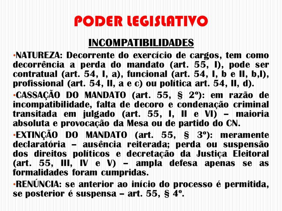 INCOMPATIBILIDADES NATUREZA: Decorrente do exercício de cargos, tem como decorrência a perda do mandato (art. 55, I), pode ser contratual (art. 54, I,