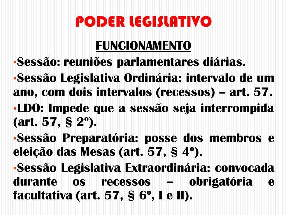 FUNCIONAMENTO Sessão: reuniões parlamentares diárias. Sessão Legislativa Ordinária: intervalo de um ano, com dois intervalos (recessos) – art. 57. LDO