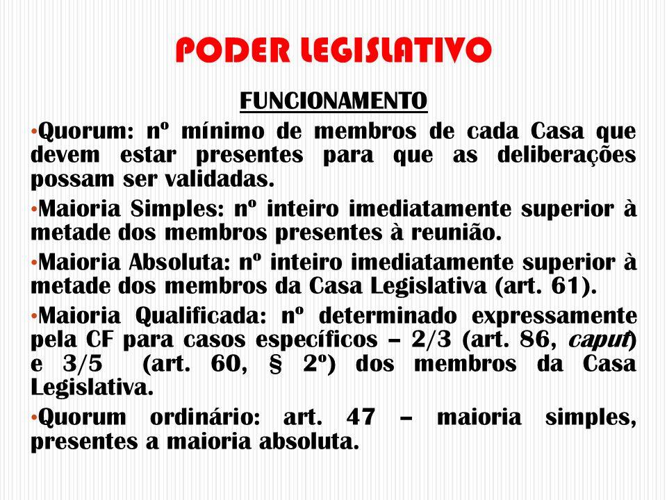 FUNCIONAMENTO Quorum: nº mínimo de membros de cada Casa que devem estar presentes para que as deliberações possam ser validadas. Maioria Simples: nº i