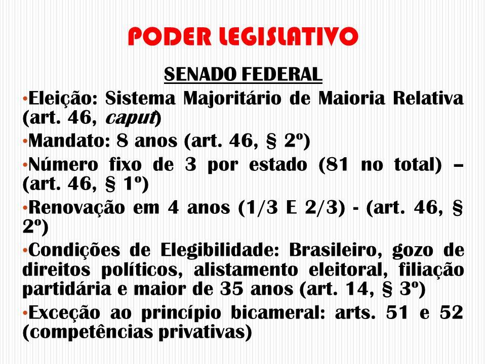 SENADO FEDERAL Eleição: Sistema Majoritário de Maioria Relativa (art. 46, caput) Mandato: 8 anos (art. 46, § 2º) Número fixo de 3 por estado (81 no to