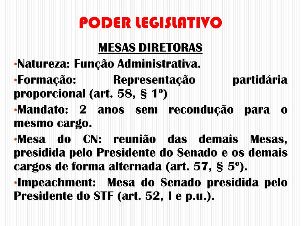 MESAS DIRETORAS Natureza: Função Administrativa. Formação: Representação partidária proporcional (art. 58, § 1º) Mandato: 2 anos sem recondução para o