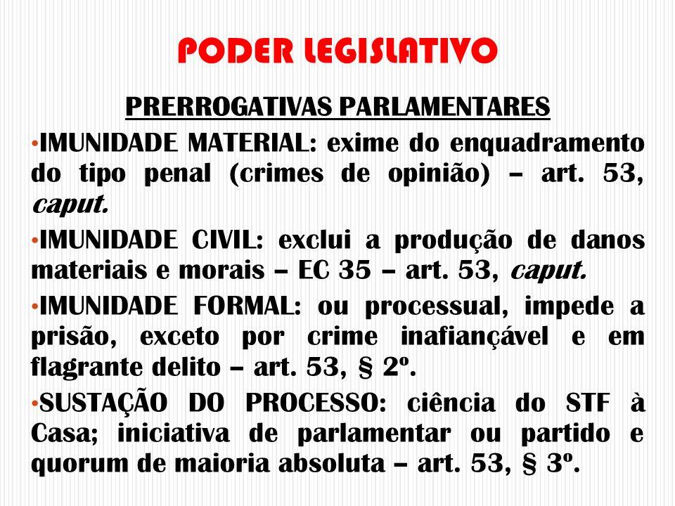 PRERROGATIVAS PARLAMENTARES IMUNIDADE MATERIAL: exime do enquadramento do tipo penal (crimes de opinião) – art. 53, caput. IMUNIDADE CIVIL: exclui a p