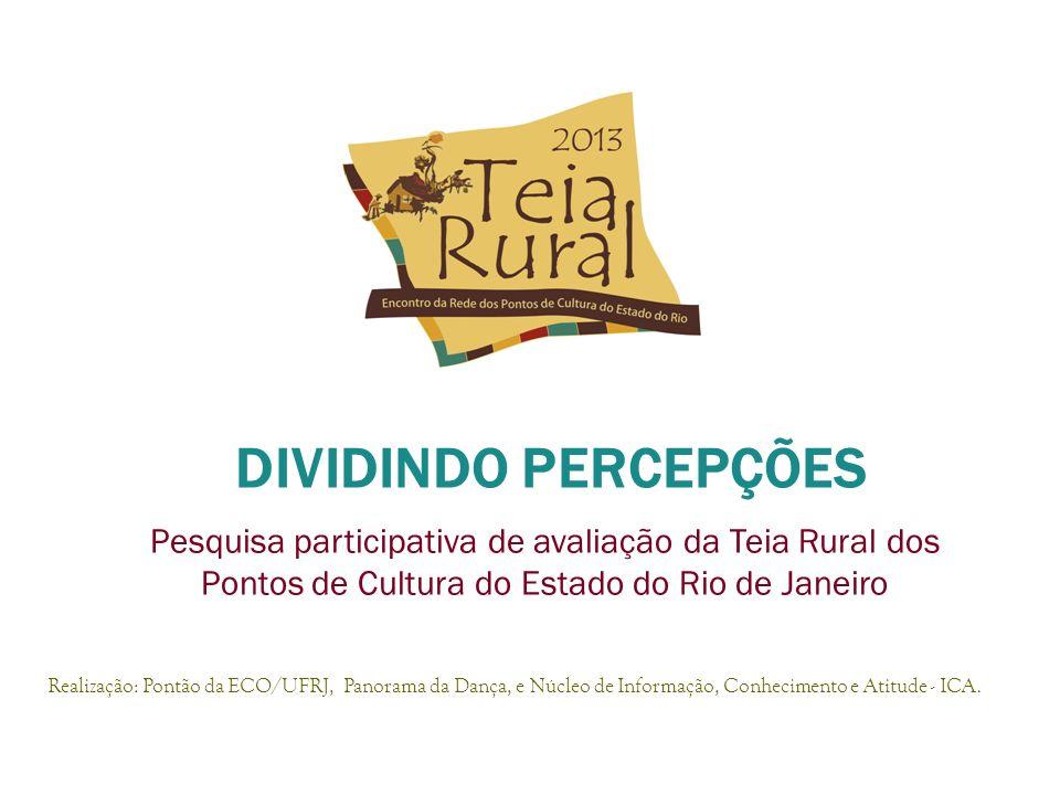 JUSTIFICATIVA Conscientes da responsabilidade que é a missão de organizar a Teia Rural dos Pontos de Cultura do Estado do Rio de Janeiro, diante de desafios, como o contraste entre os limites de recursos públicos para realização e a riqueza da diversidade cultural, social, étnica, estética, territorial, etc dos Pontos de Cultura, a comissão de organização concluiu da necessidade de avaliar o evento e convidou à antropóloga Marcella Camargo para contribuir na realização de uma pesquisa participativa, para Dividir Percepções, medir acertos e erros, e sistematizar informações geradas pelo encontro de Pontos de todo o estado..