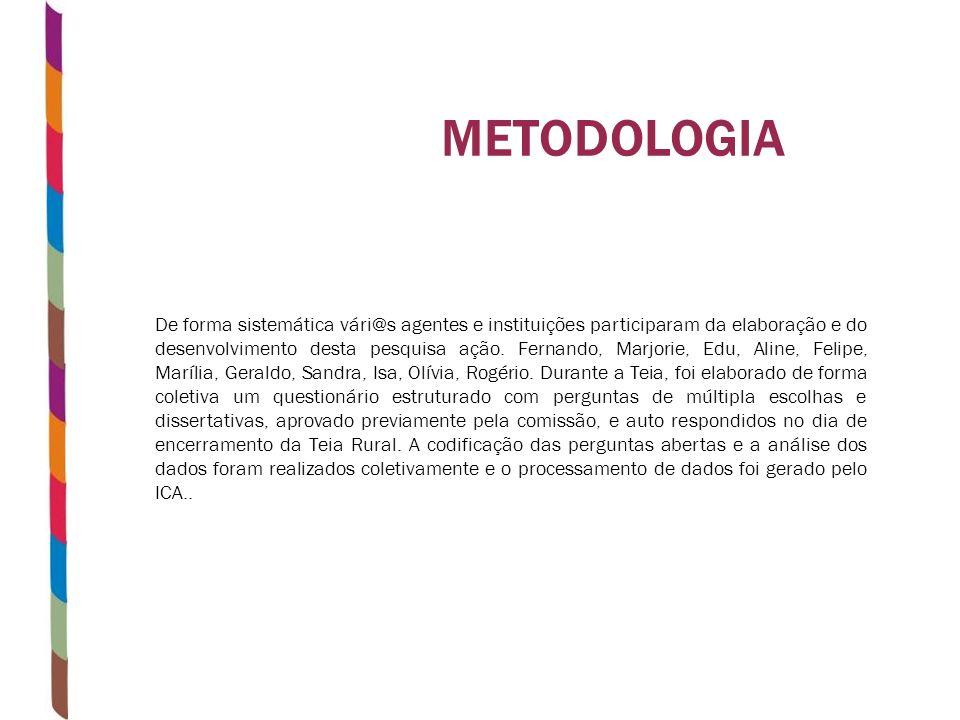METODOLOGIA De forma sistemática vári@s agentes e instituições participaram da elaboração e do desenvolvimento desta pesquisa ação.
