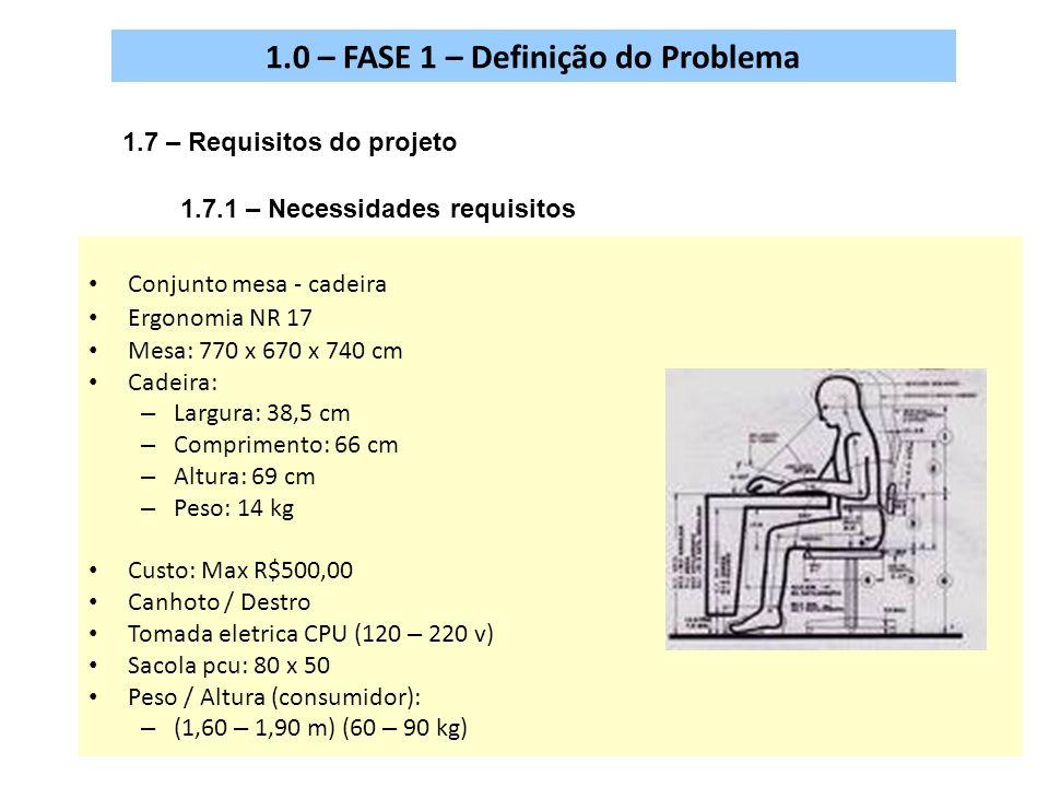 1.7 – Requisitos do projeto 1.7.1 – Necessidades requisitos Conjunto mesa - cadeira Ergonomia NR 17 Mesa: 770 x 670 x 740 cm Cadeira: – Largura: 38,5 cm – Comprimento: 66 cm – Altura: 69 cm – Peso: 14 kg Custo: Max R$500,00 Canhoto / Destro Tomada eletrica CPU (120 – 220 v) Sacola pcu: 80 x 50 Peso / Altura (consumidor): – (1,60 – 1,90 m) (60 – 90 kg) 1.0 – FASE 1 – Definição do Problema