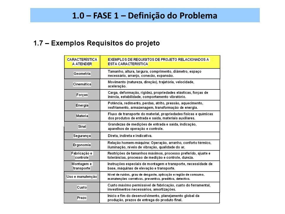 1.7 – Exemplos Requisitos do projeto 1.0 – FASE 1 – Definição do Problema