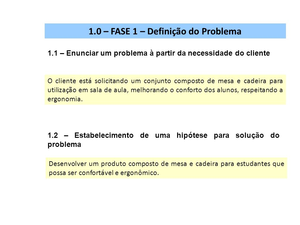 C3 = almofadas / pl á sticos / fórmica c/ borracha 2.2 – Princípios de solução do projeto 2.2.1 – Matriz morfológica 2.2.2 – Concepção do projeto 2.0 – FASE 2 – Fase Conceitual