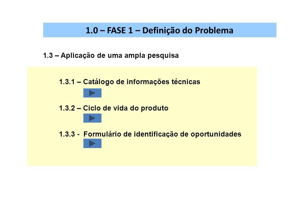 1.3 – Aplicação de uma ampla pesquisa 1.0 – FASE 1 – Definição do Problema 1.3.1 – Catálogo de informações técnicas 1.3.2 – Ciclo de vida do produto 1.3.3 - Formulário de identificação de oportunidades