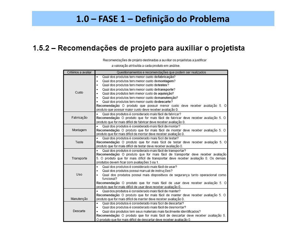 1.6 – Estabelecimento de um produto ou um sistema à ser superado 1.0 – FASE 1 – Definição do Problema