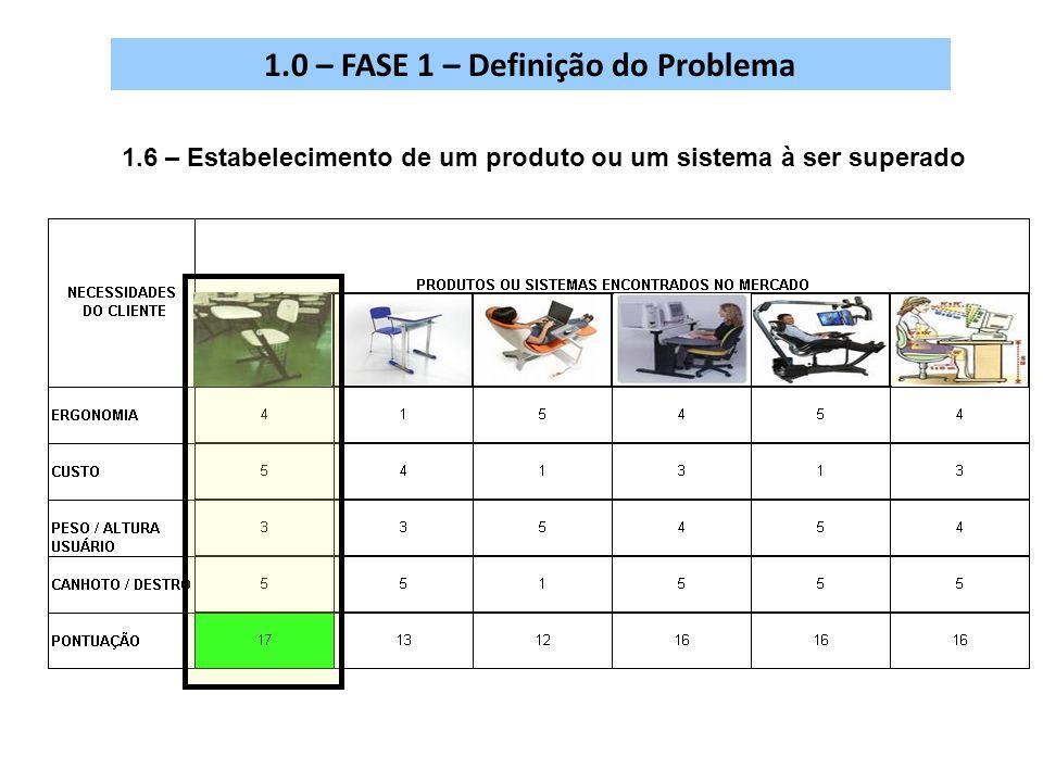 Endereços consultados na Internet http://images.google.com.br/imgres?imgurl=http://www.dipiu.com.br/imagens/call-center/tabela- ergonomica.gif&imgrefurl=http://www.dipiu.com.br/moveis-para-escritorio/biombo-call-center-telemarketing-misto- tecido.php&usg=__kITvmxtr3RSYtryUBLinf1WB4Oc=&h=479&w=720&sz=45&hl=pt- BR&start=596&tbnid=Yq9geJvZp9E_3M:&tbnh=93&tbnw=140&prev=/images%3Fq%3Dcadeiras%2Bergonomicas%2Bpara %2Bestudo%26gbv%3D2%26ndsp%3D20%26hl%3Dpt-BR%26sa%3DN%26start%3D580 http://images.google.com.br/imgres?imgurl=http://www.oficinadanet.com.br/imagens/conteudos/172/ergonomia/ergon omia1.jpg&imgrefurl=http://www.oficinadanet.com.br/artigo/799/ergonomia&usg=__JF5L5y5V5g0_pHeyAO5nOxP1LDI= &h=352&w=440&sz=35&hl=pt- BR&start=592&tbnid=1ObtT8gT4DQQjM:&tbnh=102&tbnw=127&prev=/images%3Fq%3Dcadeiras%2Bergonomicas%2Bpa ra%2Bestudo%26gbv%3D2%26ndsp%3D20%26hl%3Dpt-BR%26sa%3DN%26start%3D580 http://images.google.com.br/imgres?imgurl=http://www.guarulhosagora.com.br/imagens/img_materia_ampliar/ergonom ia.jpg&imgrefurl=http://blog- br.com/ergonomia/&usg=__xmsr5JlYnaG0OWLrSeL1KeQhQe4=&h=450&w=434&sz=21&hl=pt- BR&start=639&tbnid=dzyg09Som3qZPM:&tbnh=127&tbnw=122&prev=/images%3Fq%3Dcadeiras%2Bergonomicas%2Bpar a%2Bestudo%26gbv%3D2%26ndsp%3D20%26hl%3Dpt-BR%26sa%3DN%26start%3D620 http://images.google.com.br/imgres?imgurl=http://www.ufmg.br/boletim/bol1312/carteira.jpg&imgrefurl=http://www.uf mg.br/boletim/bol1312/sexta.shtml&usg=__XoWm0dsw-EPor_IKnlxa95uLU6I=&h=194&w=253&sz=12&hl=pt- BR&start=5&sig2=aefEs4delWy-B6KkhpdfjA&um=1&tbnid=UnVQUVfAHJVIcM:&tbnh=85&tbnw=111&prev=/ima www.eps.ufsc.br/disserta98/alerio/figura/Image585.gif&imgrefurl=http://www.eps.ufsc.br/disserta98/valerio/cap4- 3.html&usg=__tphbaQkSYO51oWZA7LkqYDB7aNs=&h=516&w=592&sz=128&hl=pt- BR&start=224&tbnid=wjspN2CggUQL6M:&tbnh=118&tbnw=135&prev=/images%3Fq%3Dmesa%2Be%2Bcadeiras%2Bergo nomicas%2Bpara%2Bestudo%26gbv%3D2%26ndsp%3D20%26hl%3Dpt-BR%26sa%3DN%26start%3D220