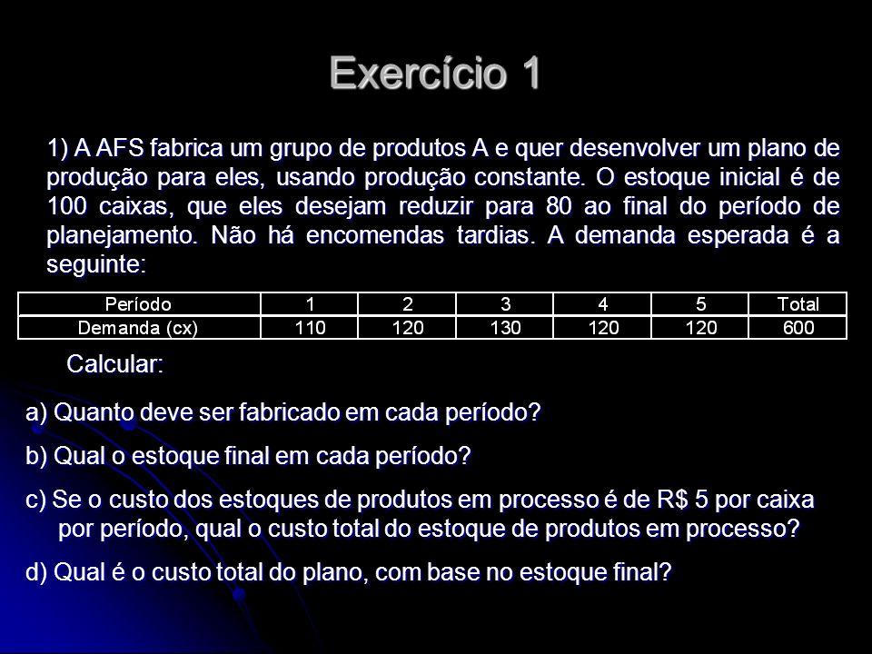 Exemplo 1 Semana123456 Previsão agregada 160160160160215260 Plano de produção 205205205205205205 Estoque agregado 545590635680670625 Estoques iniciais: A = 350 B = 100 C = 50
