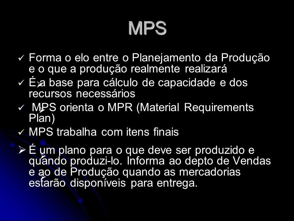 Passos do MPS Desenvolver um MPS preliminar Verificar o MPS preliminar com a capacidade produtiva Solucionar as diferenças entre MPS preliminar e as restrições com capacidade