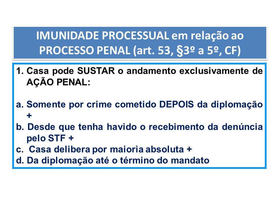 AULA6 IMUNIDADE PROCESSUAL em relação ao PROCESSO PENAL (art. 53, §3º a 5º, CF) 1.Casa pode SUSTAR o andamento exclusivamente de AÇÃO PENAL: a.Somente