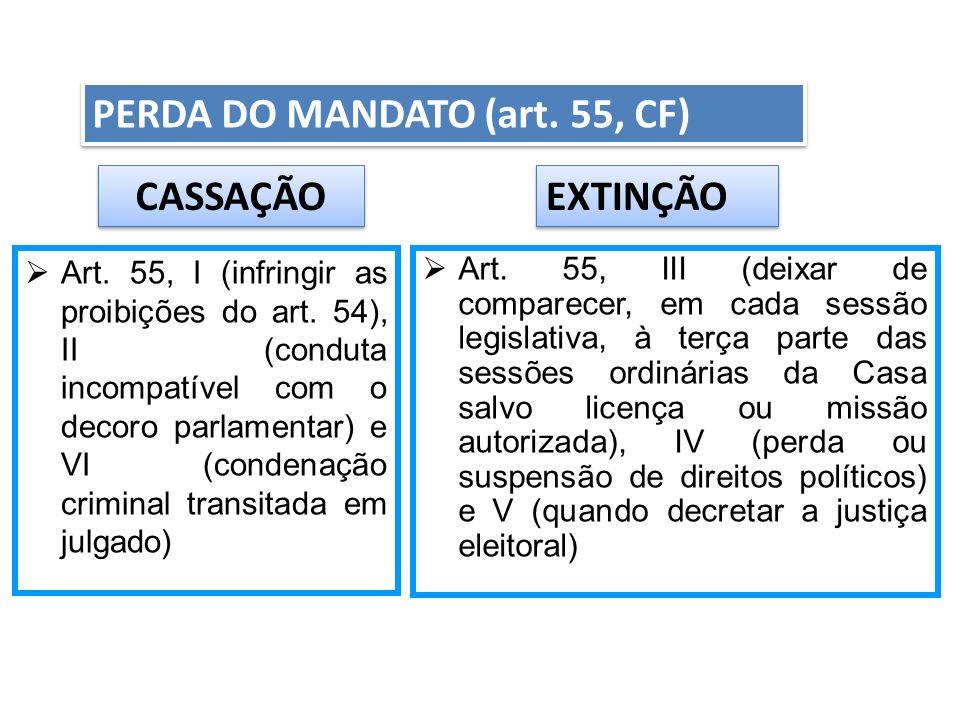 Art. 55, I (infringir as proibições do art. 54), II (conduta incompatível com o decoro parlamentar) e VI (condenação criminal transitada em julgado) A