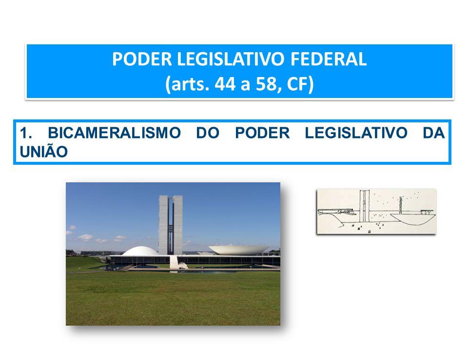 6 PODER LEGISLATIVO FEDERAL (arts. 44 a 58, CF) PODER LEGISLATIVO FEDERAL (arts. 44 a 58, CF) 1. BICAMERALISMO DO PODER LEGISLATIVO DA UNIÃO