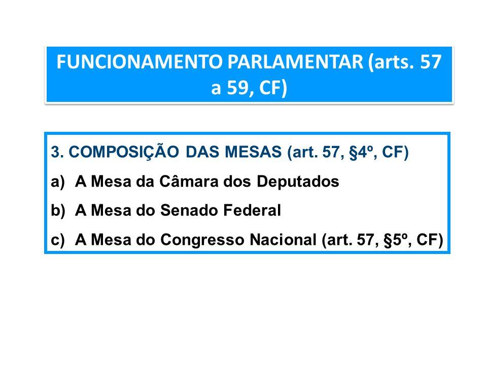 AULA6 FUNCIONAMENTO PARLAMENTAR (arts. 57 a 59, CF) 3. COMPOSIÇÃO DAS MESAS (art. 57, §4º, CF) a)A Mesa da Câmara dos Deputados b)A Mesa do Senado Fed
