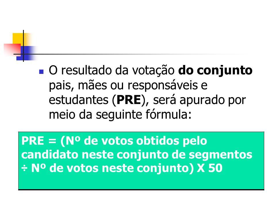 O resultado da votação do conjunto pais, mães ou responsáveis e estudantes (PRE), será apurado por meio da seguinte fórmula: PRE = (Nº de votos obtidos pelo candidato neste conjunto de segmentos ÷ Nº de votos neste conjunto) X 50