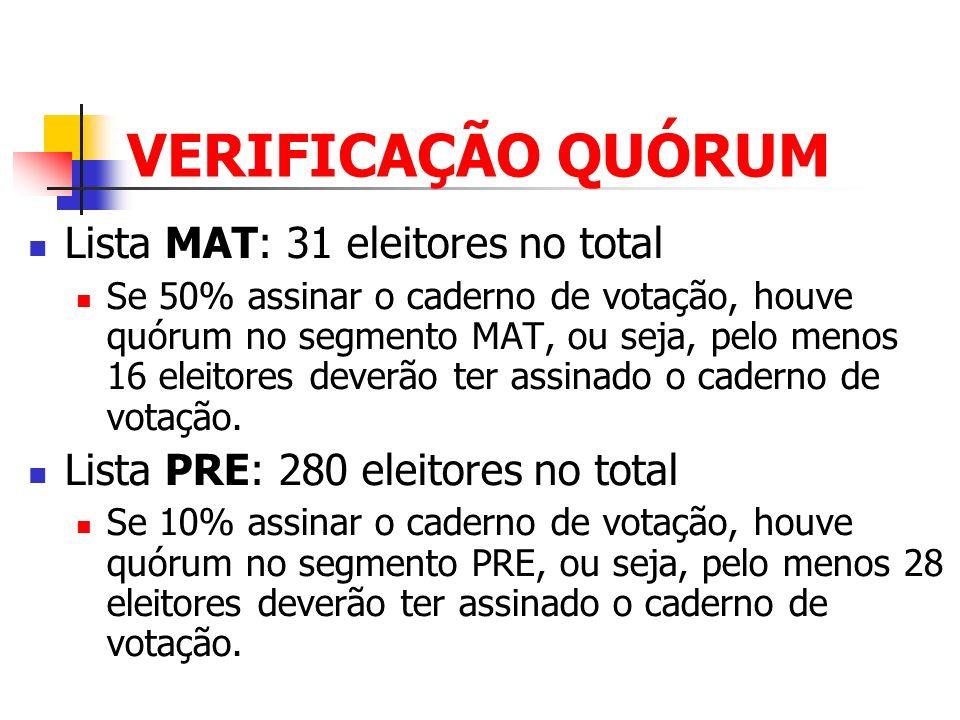 VERIFICAÇÃO QUÓRUM Lista MAT: 31 eleitores no total Se 50% assinar o caderno de votação, houve quórum no segmento MAT, ou seja, pelo menos 16 eleitores deverão ter assinado o caderno de votação.