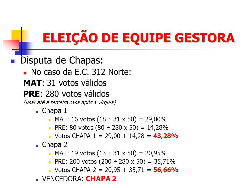 ELEIÇÃO DE EQUIPE GESTORA Disputa de Chapas: No caso da E.C. 312 Norte: MAT: 31 votos válidos PRE: 280 votos válidos (usar até a terceira casa após a
