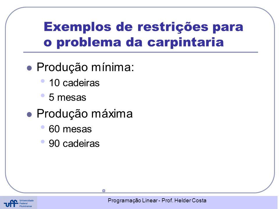 Programação Linear - Prof. Helder Costa Exemplos de restrições para o problema da carpintaria Produção mínima: 10 cadeiras 5 mesas Produção máxima 60