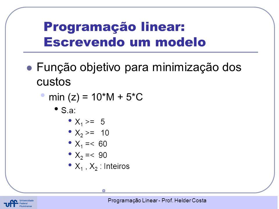 Programação Linear - Prof. Helder Costa Programação linear: Escrevendo um modelo Função objetivo para minimização dos custos min (z) = 10*M + 5*C S.a: