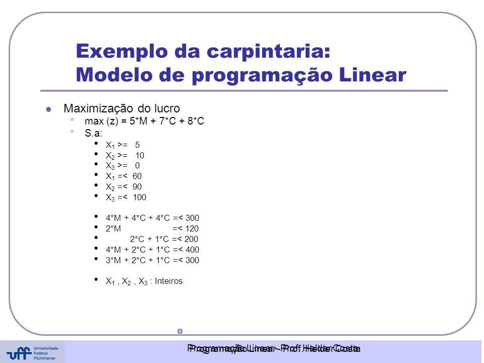 Programação Linear - Prof. Helder Costa Exemplo da carpintaria: Modelo de programação Linear Maximização do lucro max (z) = 5*M + 7*C + 8*C S.a: X 1 >