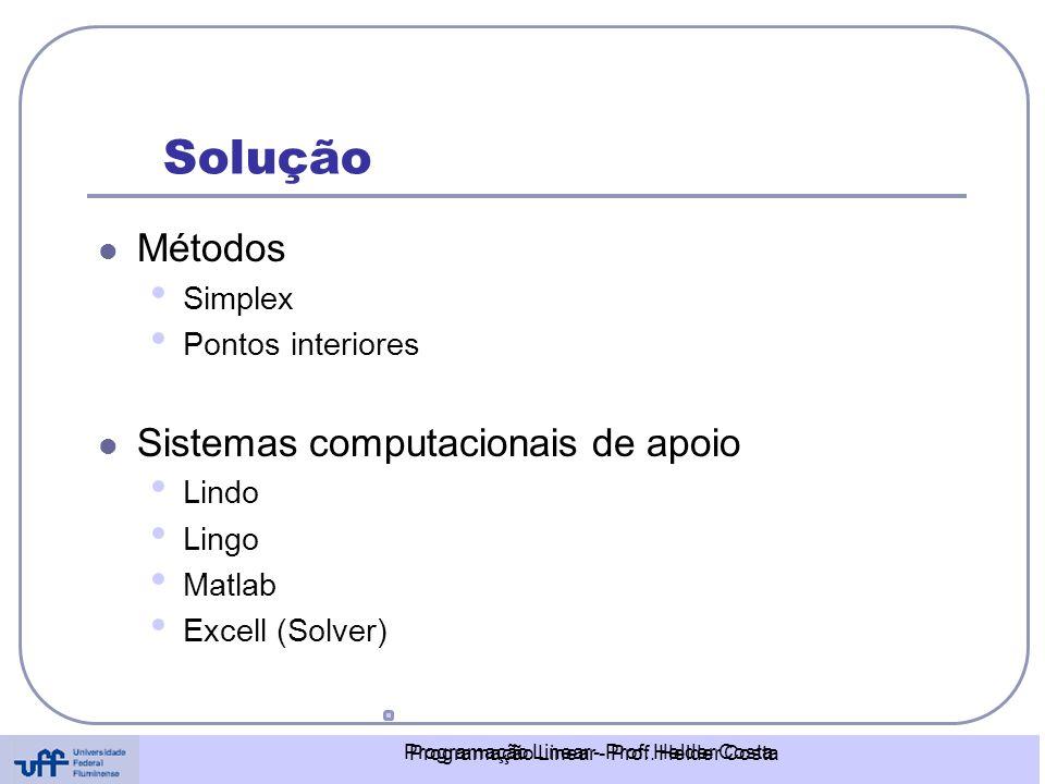 Programação Linear - Prof. Helder Costa Solução Métodos Simplex Pontos interiores Sistemas computacionais de apoio Lindo Lingo Matlab Excell (Solver)