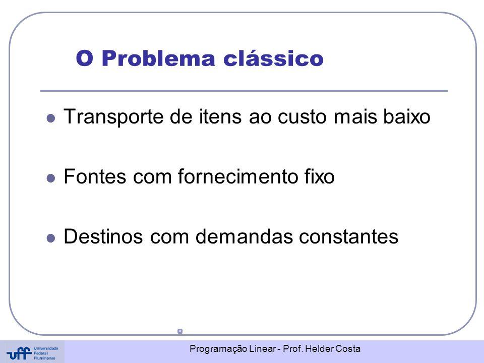 Programação Linear - Prof. Helder Costa O Problema clássico Transporte de itens ao custo mais baixo Fontes com fornecimento fixo Destinos com demandas