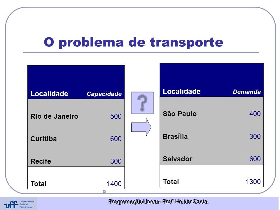 Programação Linear - Prof. Helder Costa O problema de transporte Localidade Demanda São Paulo400 Brasília300 Salvador600 Total1300 Localidade Capacida