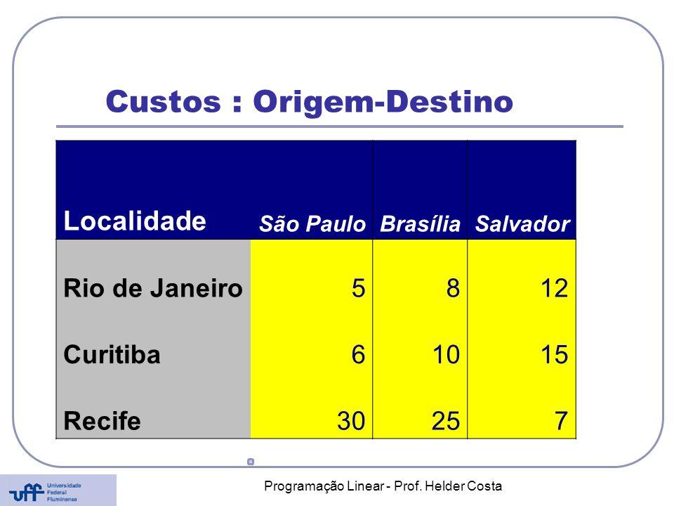 Programação Linear - Prof. Helder Costa Custos : Origem-Destino Localidade São PauloBrasíliaSalvador Rio de Janeiro5812 Curitiba61015 Recife30257