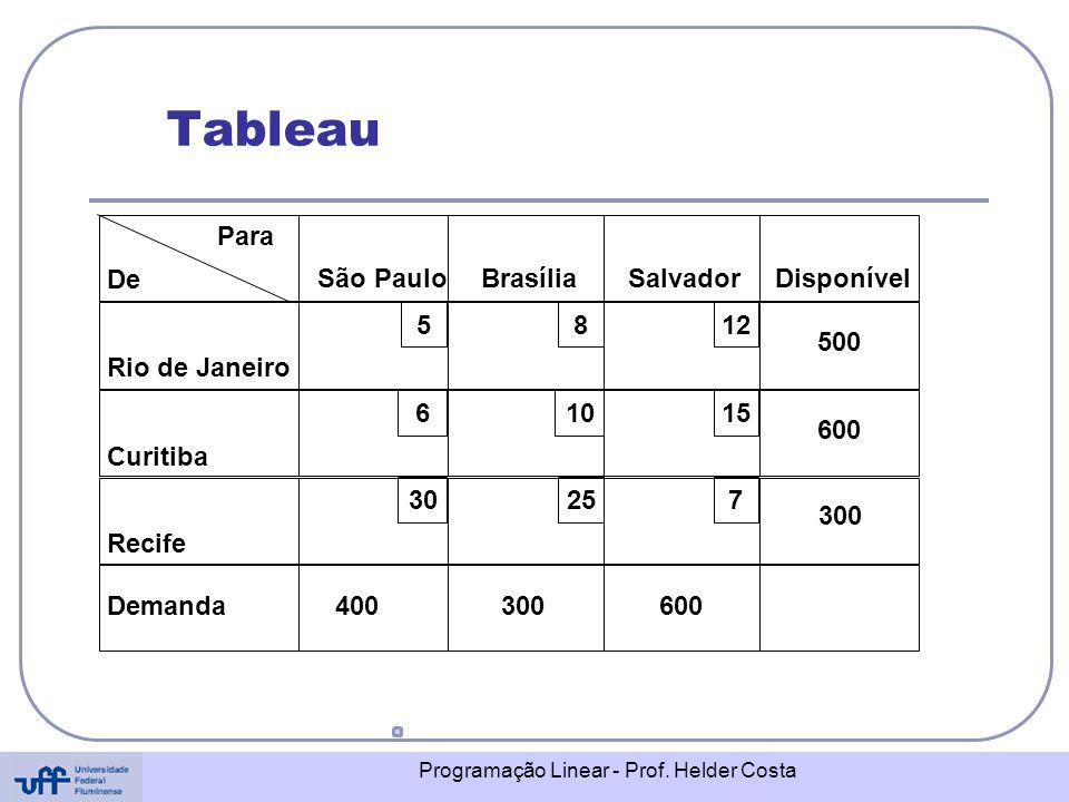 Programação Linear - Prof. Helder Costa Tableau Para De Rio de Janeiro Curitiba Recife Demanda São PauloBrasíliaSalvadorDisponível 5 6 30 8 10 25 12 1
