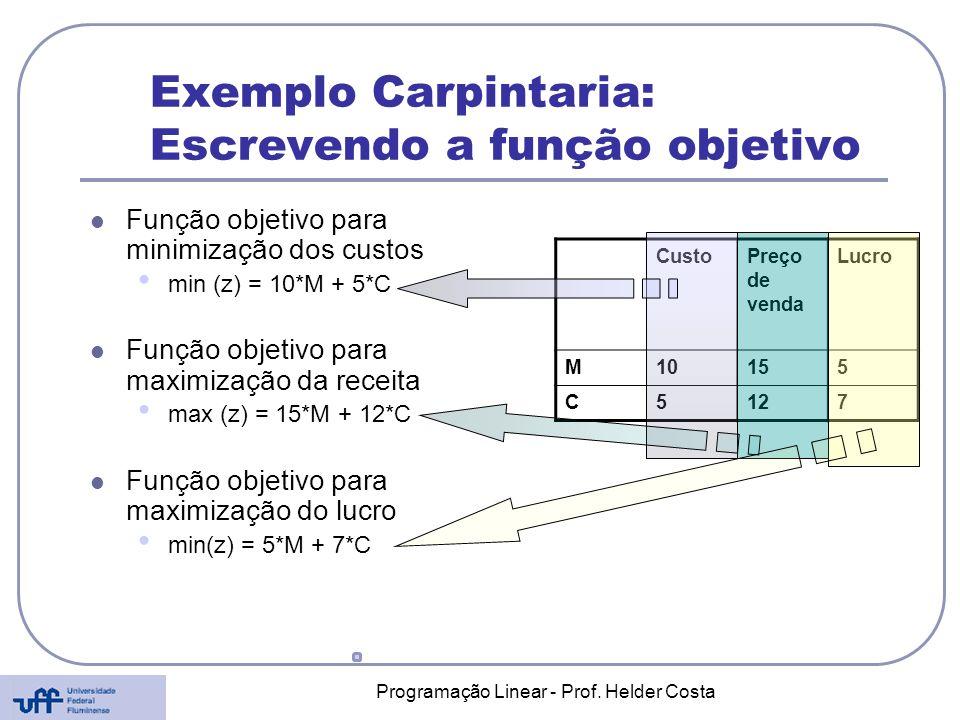 Programação Linear - Prof. Helder Costa Exemplo Carpintaria: Escrevendo a função objetivo Função objetivo para minimização dos custos min (z) = 10*M +