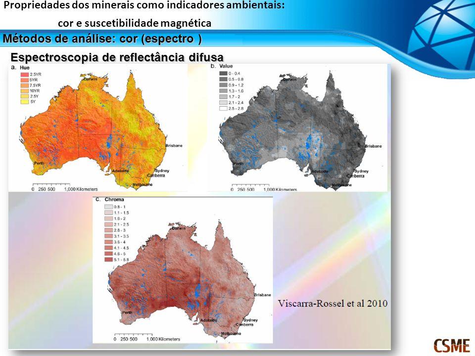 Propriedades dos minerais como indicadores ambientais: cor e suscetibilidade magnética Métodos de análise: cor (espectro ) Espectroscopia de reflectân